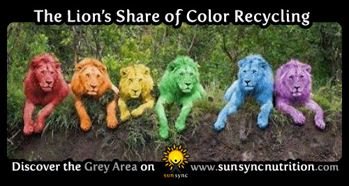 color recycling
